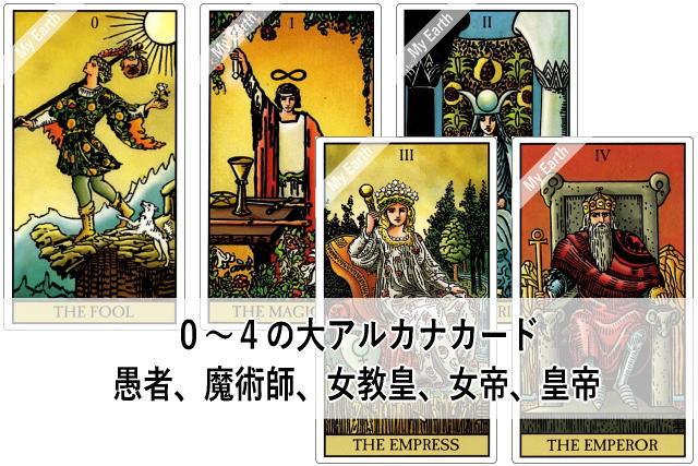 0~4の大アルカナカード 愚者、魔術師、女教皇、女帝、皇帝