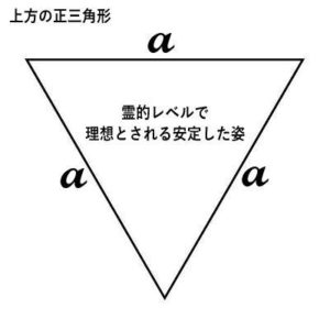 六芒星の上方の正三角形